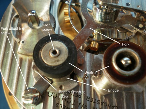 Figure 4: Attachment of the locking mechanism