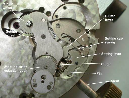 Figure 8: Winding and setting mechanism.