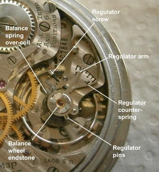 Figure 3: Regulator.