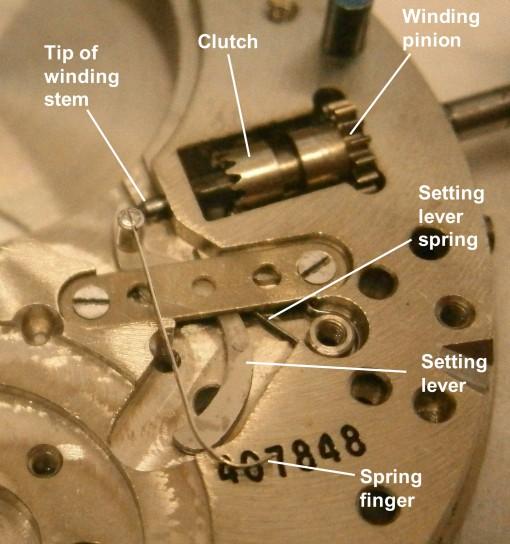Figure 4: Hacking mechanism.