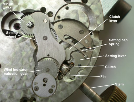 Figure 8: Setting and winding mechanism.