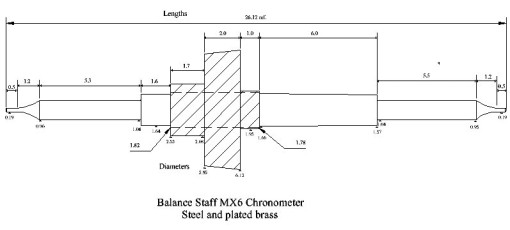 Balance staff MX6
